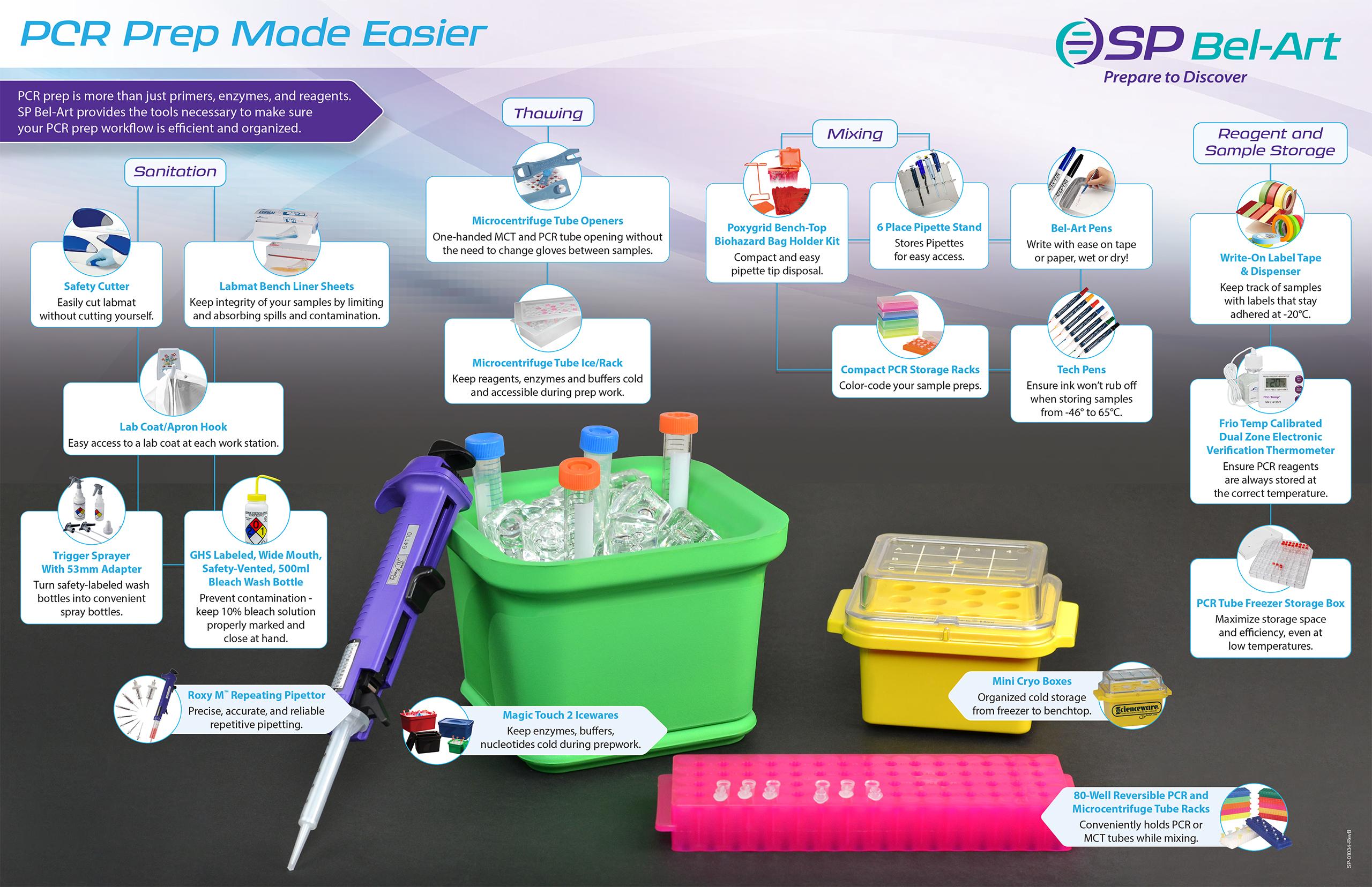 Image: PCR Prep Made Easier - Workflow