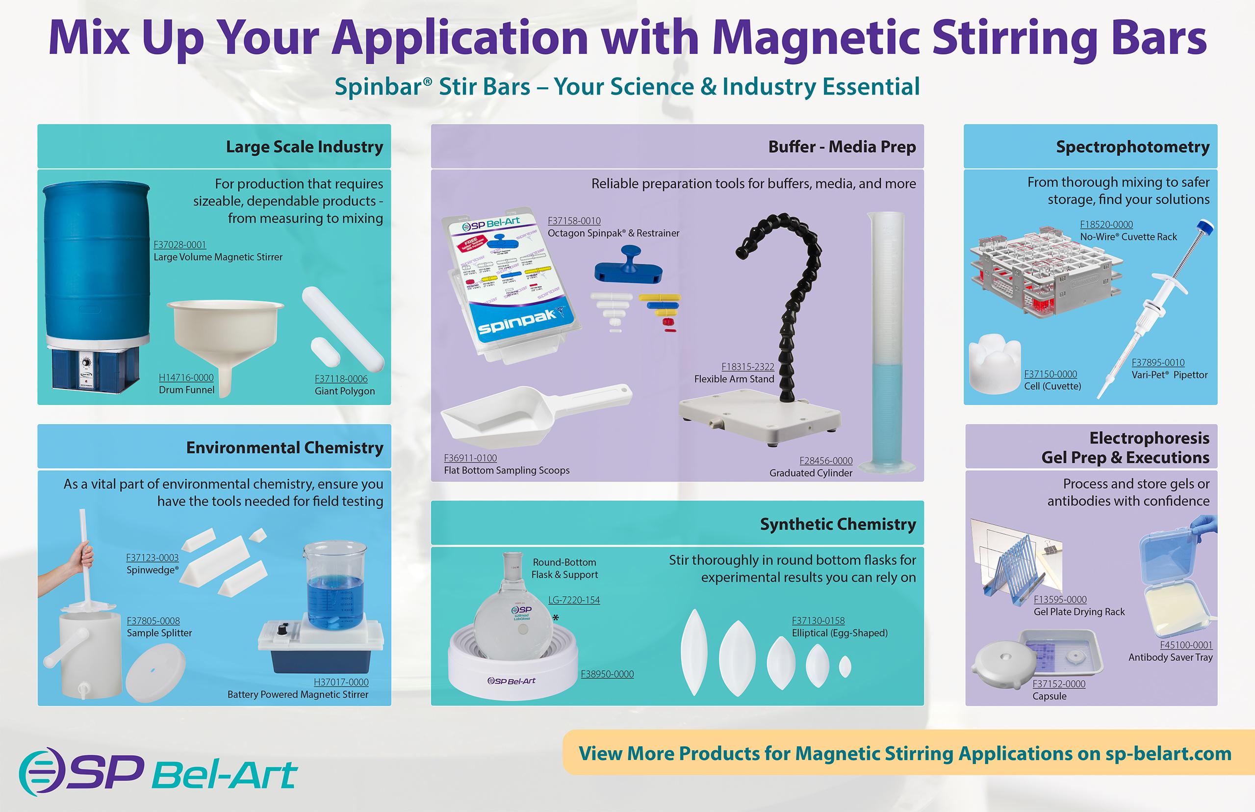 Image: Spinbar Magnetic Stirring Bars Workflow